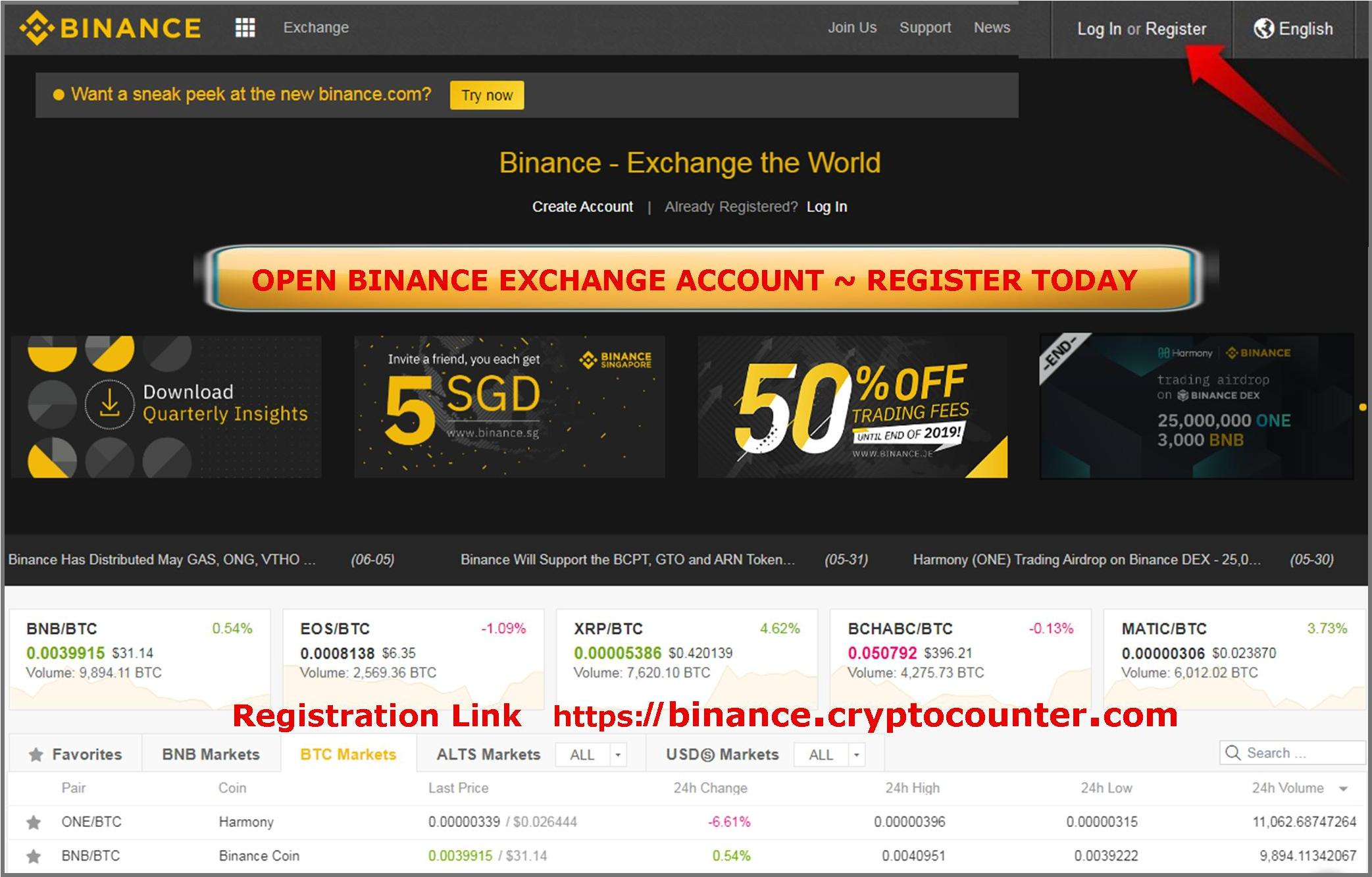 The Binance Exchange and trading platform