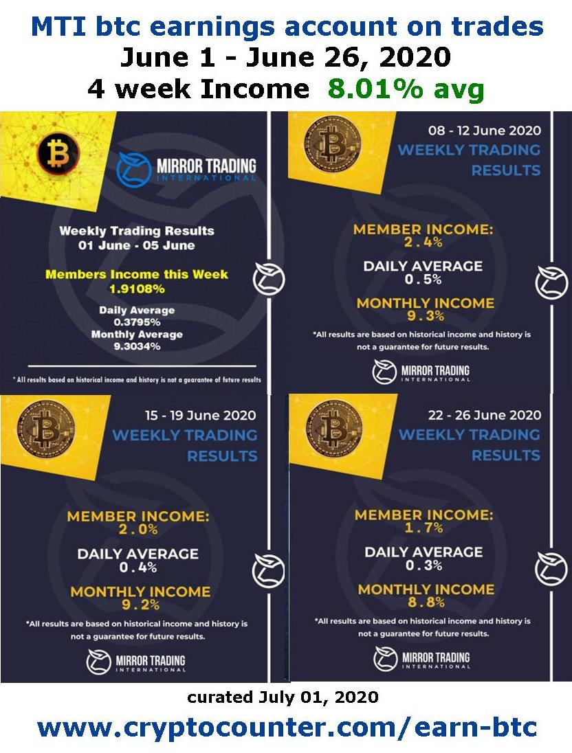 How to make money bitcoin? MTI or Mirror Trading International provides shows how to make money bitcoin through 8.01% earnings during 4 weeks in June 2020