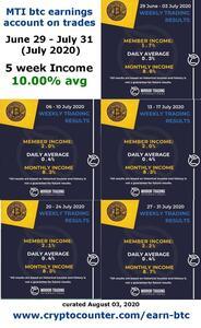 Accrue Bitcoin earnings