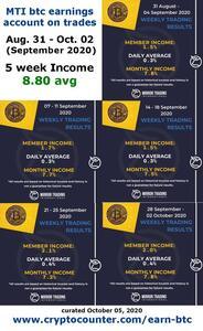 High Rate BTC Earning Accounts